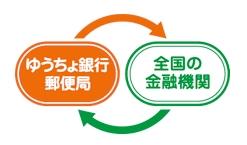 yutyo_bank.jpg